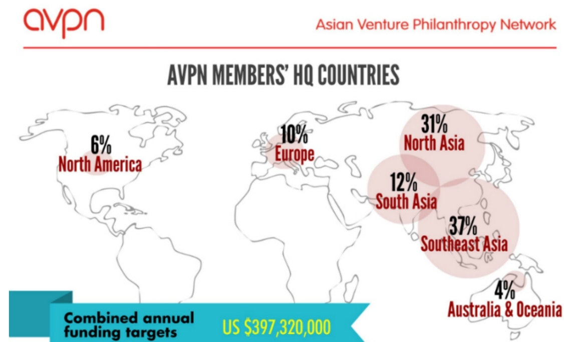 Part 1. 숫자로 본 2016 AVPN 컨퍼런스